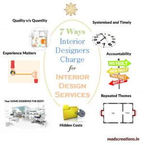 madscreations best interior designer